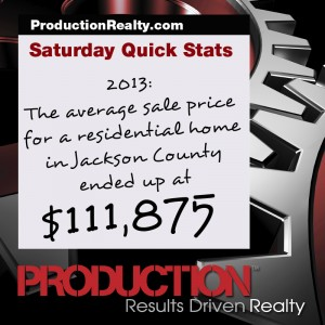 Average Sale Price in Jackson County Michigan