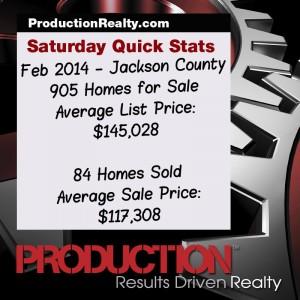 Jackson Michigan Market Statistics