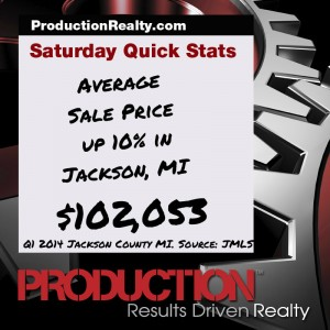 Jackson MI Real Estate Market Up 10%
